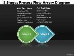 PPT 2 stages forging process powerpoint slides flow arrow diagram Business Templates 2 stages