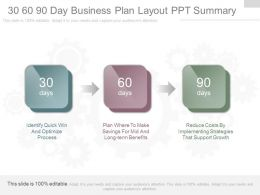 Ppt 30 60 90 Day Business Plan Layout Ppt Summary