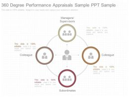 Ppt 360 Degree Performance Appraisals Sample Ppt Sample