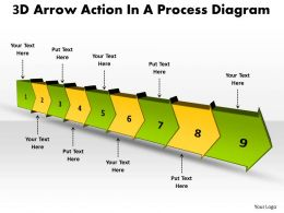 PPT 3d arrow action in process diagram Business PowerPoint Templates 9 stages