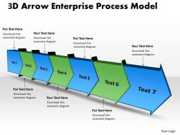 PPT 3d arrow enterprise forging process powerpoint slides model Business Templates 7 stages