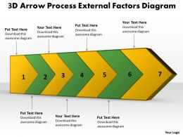 PPT 3d arrow process external factors diagram Business PowerPoint Templates 7 stages