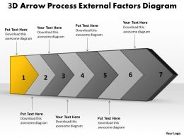 ppt_3d_arrow_process_external_factors_diagram_business_powerpoint_templates_7_stages_Slide02