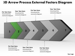 ppt_3d_arrow_process_external_factors_diagram_business_powerpoint_templates_7_stages_Slide03