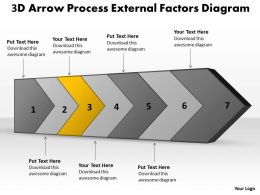 ppt_3d_arrow_process_external_factors_diagram_business_powerpoint_templates_7_stages_Slide04