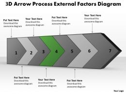 ppt_3d_arrow_process_external_factors_diagram_business_powerpoint_templates_7_stages_Slide05
