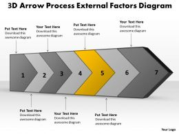 ppt_3d_arrow_process_external_factors_diagram_business_powerpoint_templates_7_stages_Slide06