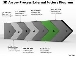 ppt_3d_arrow_process_external_factors_diagram_business_powerpoint_templates_7_stages_Slide07