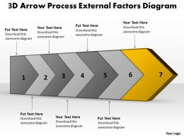 ppt_3d_arrow_process_external_factors_diagram_business_powerpoint_templates_7_stages_Slide08