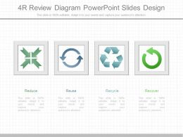 Ppt 4r Review Diagram Powerpoint Slides Design