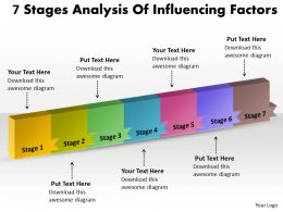 PPT 7 phase diagram analysis of influencing factors Business PowerPoint Templates 7 stages