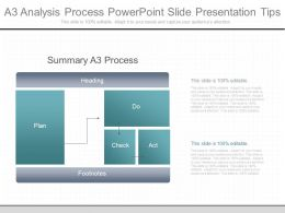 Ppt A3 Analysis Process Powerpoint Slide Presentation Tips