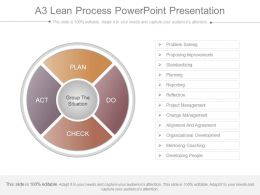 Ppt A3 Lean Process Powerpoint Presentation