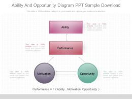 Ppt Ability And Opportunity Diagram Ppt Sample Download
