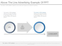 Ppt Above The Line Advertising Example Of Ppt