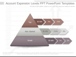 Ppt Account Expansion Levels Ppt Powerpoint Templates