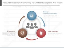 Ppt Account Management And Planning For Customers Templates Ppt Images