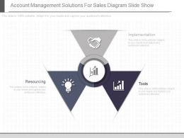 Ppt Account Management Solutions For Sales Diagram Slide Show