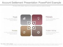 Ppt Account Settlement Presentation Powerpoint Example
