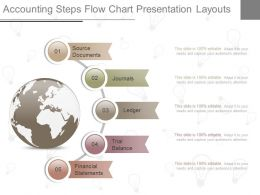 Ppt Accounting Steps Flow Chart Presentation Layouts