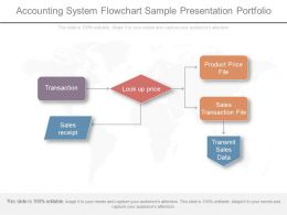 Ppt Accounting System Flowchart Sample Presentation Portfolio