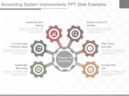 Ppt Accounting System Improvements Ppt Slide Examples
