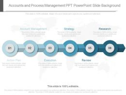 Ppt Accounts And Process Management Ppt Powerpoint Slide Background