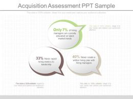 Ppt Acquisition Assessment Ppt Sample