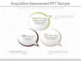 ppt_acquisition_assessment_ppt_sample_Slide01