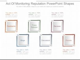 Ppt Act Of Monitoring Reputation Powerpoint Shapes