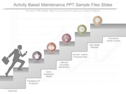 Ppt Activity Based Maintenance Ppt Sample Files Slides