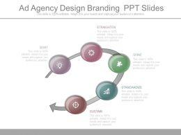 Ppt Ad Agency Design Branding Ppt Slides