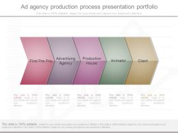 Ppt Ad Agency Production Process Presentation Portfolio