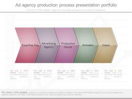 Ppt Ad Agency Production Process Presentation Portfolio