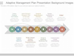 Ppt Adaptive Management Plan Presentation Background Images