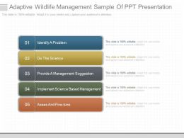Ppt Adaptive Wildlife Management Sample Of Ppt Presentation