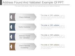 Ppt Address Found And Validated Example Of Ppt