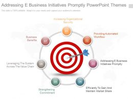 Ppt Addressing E Business Initiatives Promptly Powerpoint Themes
