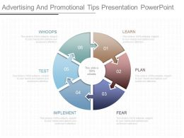 Ppt Advertising And Promotional Tips Presentation Powerpoint