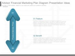 Ppt Advisor Financial Marketing Plan Diagram Presentation Ideas