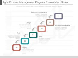Ppt Agile Process Management Diagram Presentation Slides