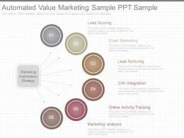 Ppt Automated Value Marketing Sample Ppt Sample