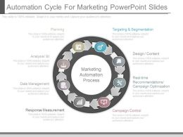 Ppt Automation Cycle For Marketing Powerpoint Slides