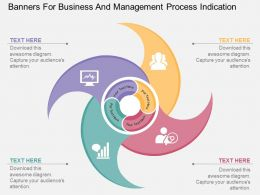ppt Banners For Business And Management Process Indication Flat Powerpoint Design
