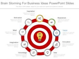 Ppt Brain Storming For Business Ideas Powerpoint Slides