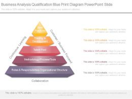 Ppt Business Analysis Qualification Blue Print Diagram Powerpoint Slide
