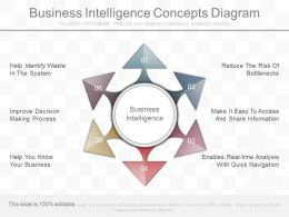 Ppt Business Intelligence Concepts Diagram
