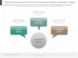 Ppt Business Management Ethics And Communication Diagram Presentation Images