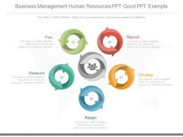 Ppt Business Management Human Resources Ppt Good Ppt Example