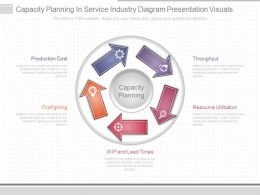 Ppt Capacity Planning In Service Industry Diagram Presentation Visuals